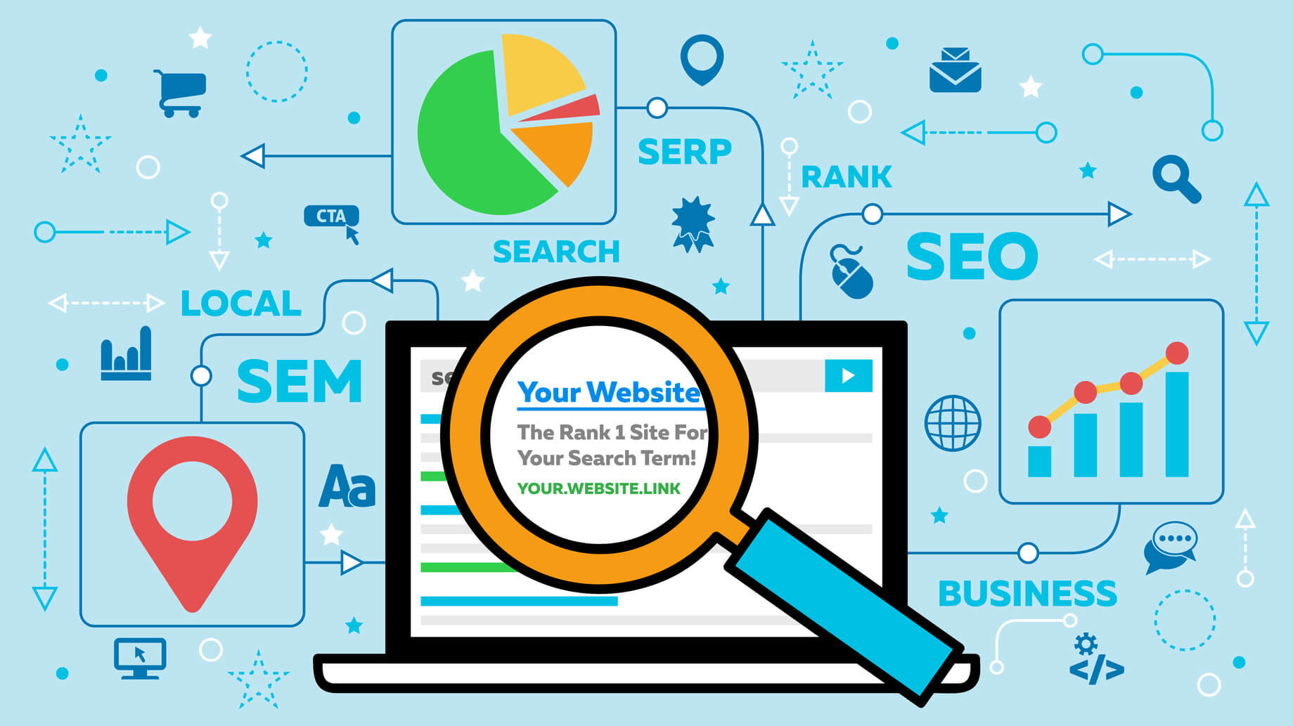 Is Your SEO Strategy Working? | Search Engine Optimization Marketing